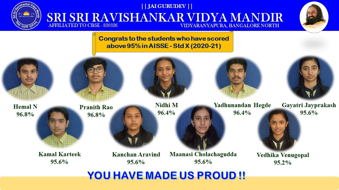 Best School in Bangalore North